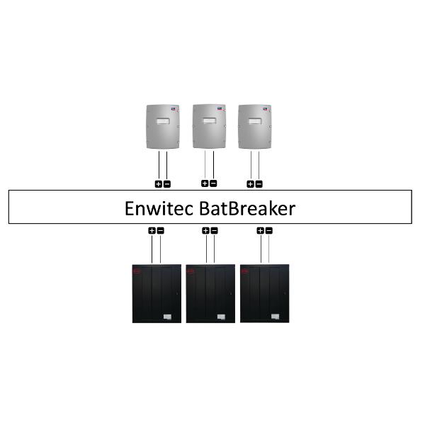 Enwitec Bat Breaker BYD extra sicuro 6/6