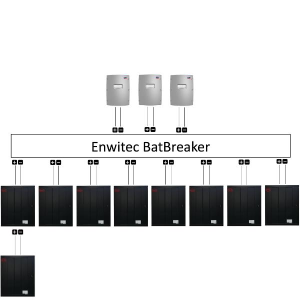 Enwitec Bat Breaker BYD extra sicuro 2x3/2x9