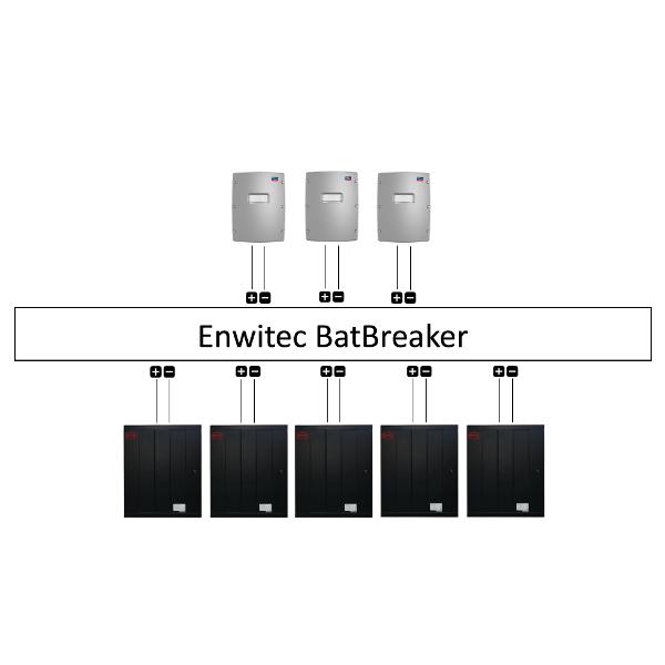 Enwitec Bat Breaker BYD extra sicuro 6/10