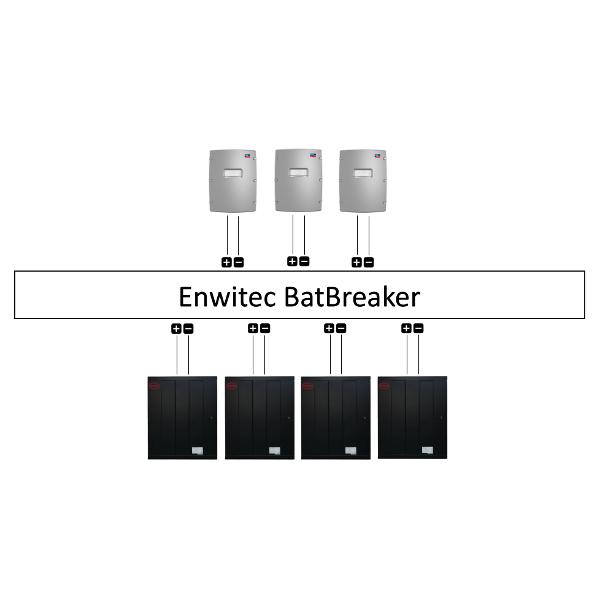 Enwitec Bat Breaker BYD extra sicuro 6/8