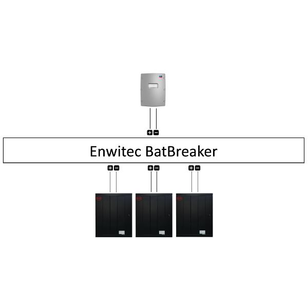 Enwitec Bat Breaker BYD extra sicuro 2/6