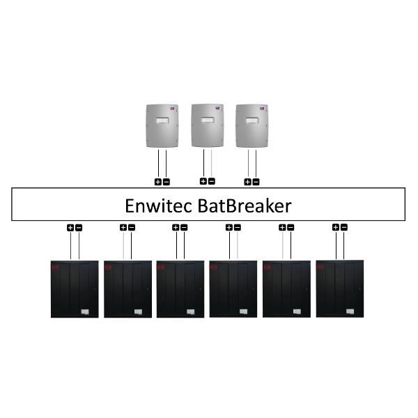 Enwitec Bat Breaker BYD extra sicuro 2x3/2x6